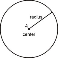 Circle Basics, Area, and Perimeter