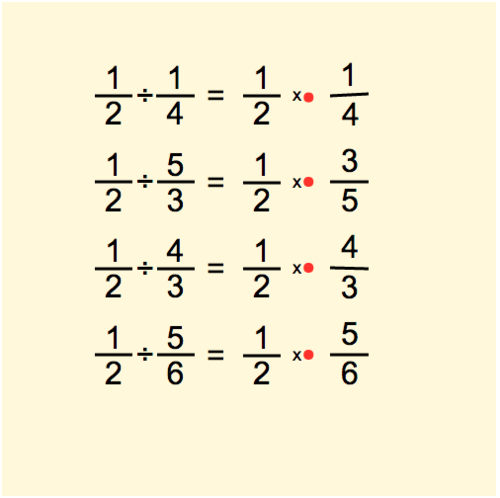 Quotients of Fractions