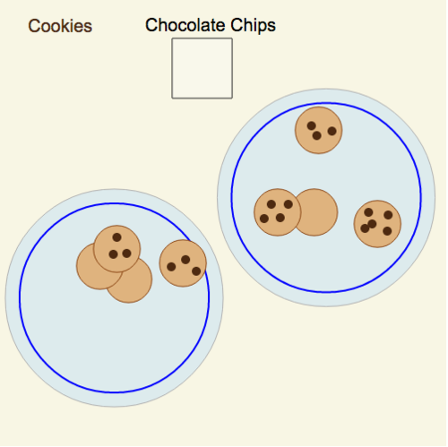 Prime Factorization: Chocolate Chip Factoring