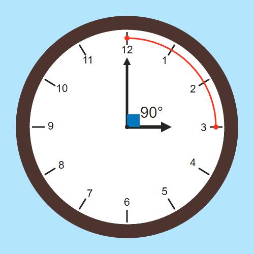 Clock Conundrum