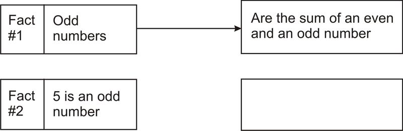 All Worksheets Deductive Reasoning Worksheets For Adults Free – Inductive and Deductive Reasoning Worksheet