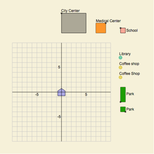 Map of the Town: Points in the Coordinate Plane