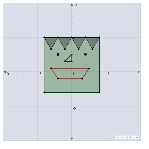 Dilation in the Coordinate Plane: Frankenstein's Face