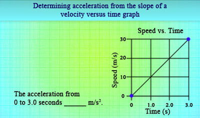 Graphical Analysis of Motion - Example 4