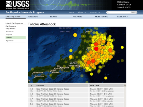 Tohoku Aftershock
