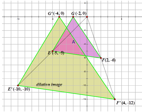Mapping Dilations ( Read ) | Geometry | CK-12 Foundation