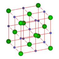 Lattice structure for sodium chloride