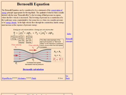 Bernoulli's Law