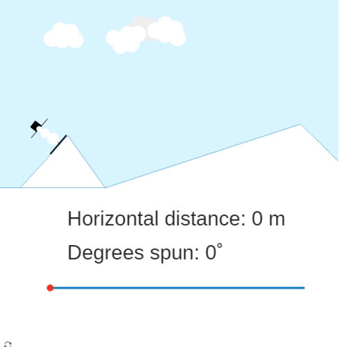 Trigonometric Functions of Angles Greater than 360 Degrees: Snowboarding