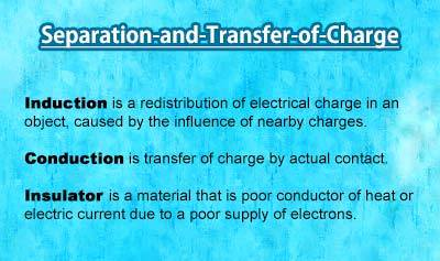 Separation and Transfer of Charge - Overview