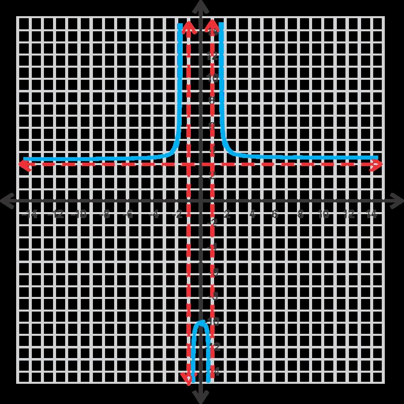 Image Result For Math Solution Calculatora