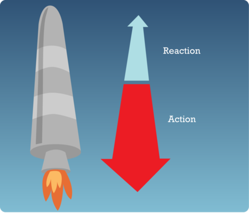 Action and reaction in a rocket