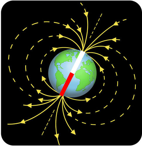 Schematic illustrating how earth is a magnet