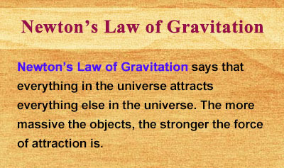 Newton's Law of Gravitation - Overview
