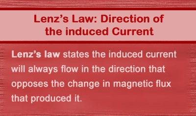 Lenz's Law: Direction of the Induced Current - Overview