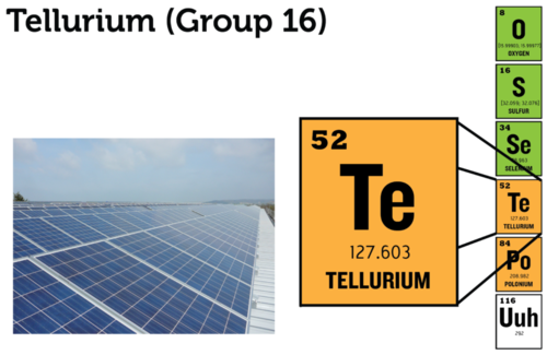 Tellurium is used in solar panels
