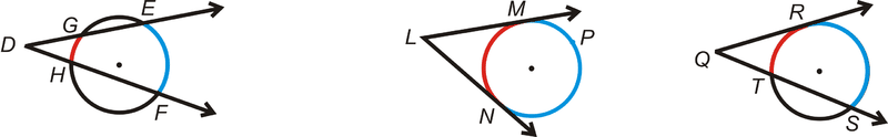 ... Of An Angle Formed By Two Secants, Two Tangents, Or A Secant And A  Tangent From A Point Outside The Circle Is Half The Difference Of The  Measures Of The ...