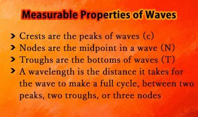 Measurable Properties of Waves - Overview
