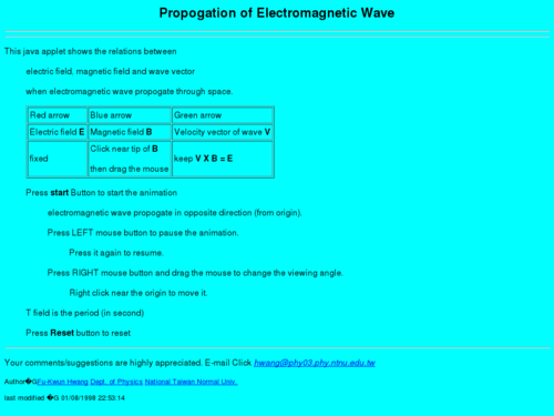 Propogation of Electromagnetic Wave