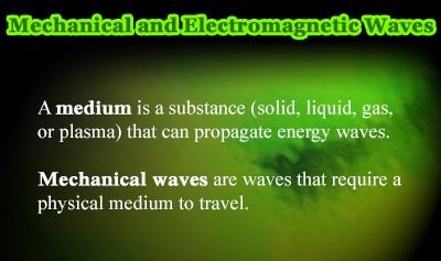 Mechanical and Electromagnetic Waves - Overview