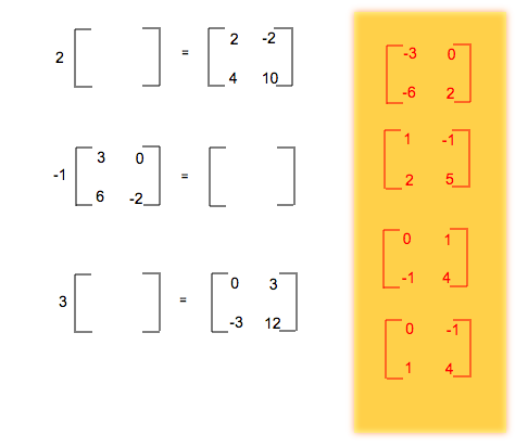 Multiplying Matrices by a Scalar: Making Matrix Patterns