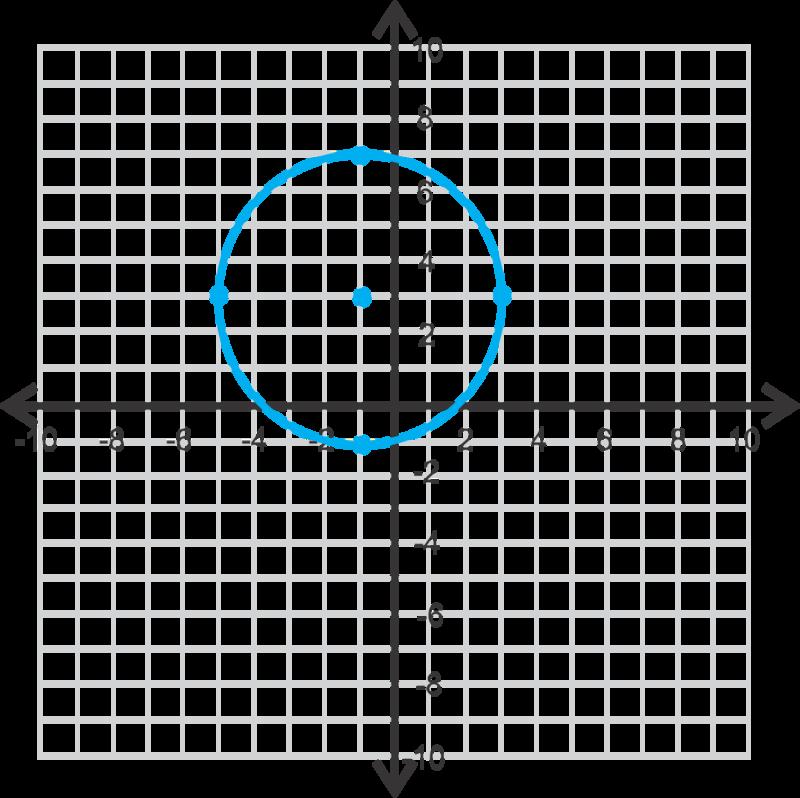 Worksheets Graphing Circles Worksheet circles centered at the origin ck 12 foundation