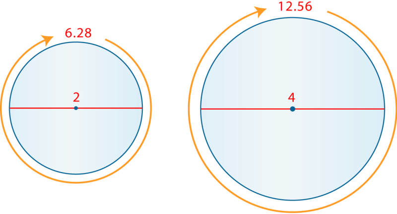 Circumference of a circle ck 12 foundation for A swimming pool is circular with a 40 ft diameter