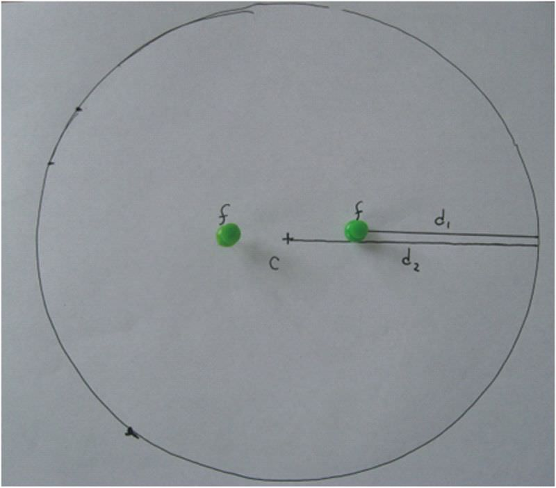 Creating an Ellipse, part 2.
