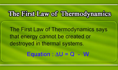 The First Law of Thermodynamics - Overview