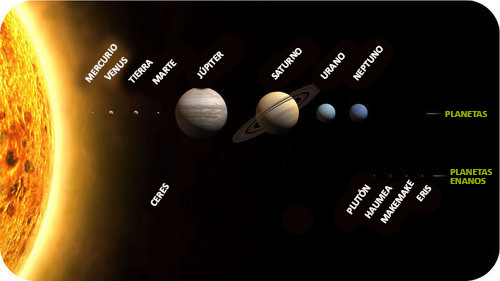 Planetas Del Sistema Solar Ck 12 Foundation