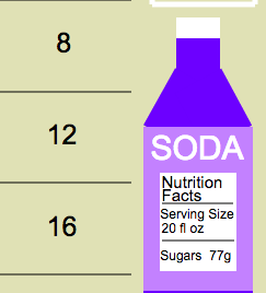 Function Rules for Input-Output Tables: Soda Sugar Function Table