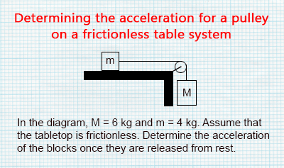 Blocks and Pulley Systems and Tension Force - Example 2