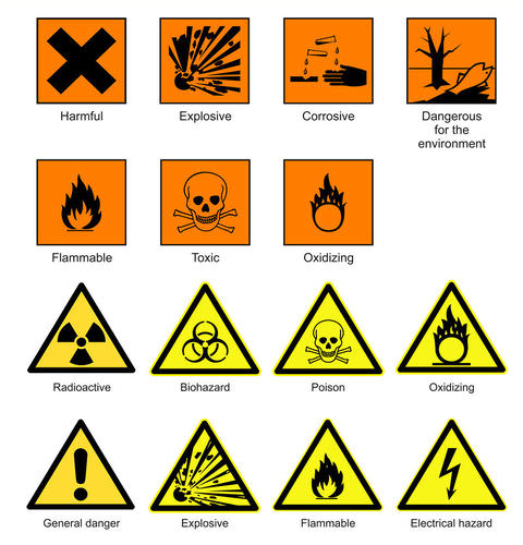 Science laboratory safety and chemical hazard signs