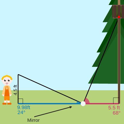 Indirect Measurement Applications – Indirect Measurement Worksheet