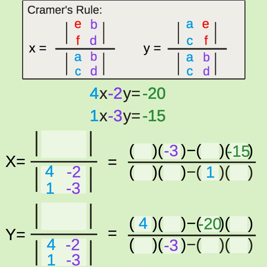 Cramers Rule Ck 12 Foundation