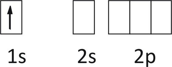 orbital configurations ck 12 foundation : hydrogen orbital diagram - findchart.co