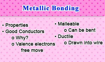 Intro to Chemistry: Metallic Bonding