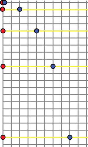 Diagram of two balls (one red and one blue) dropped at the same time, with a photograph taken every second so there are 5 images of the two balls