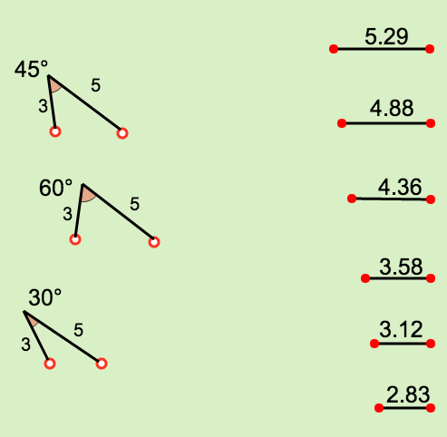 Identify Accurate Drawings of Triangles: Law of Cosines