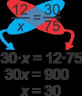 Solving Rational Equations using Cross-Multiplication