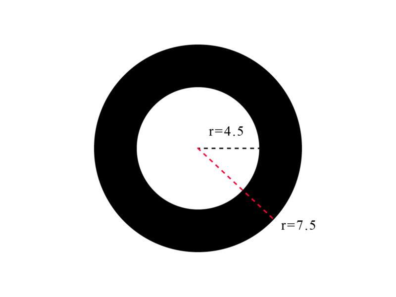 Geometric Probability Examples The Geometric Probability