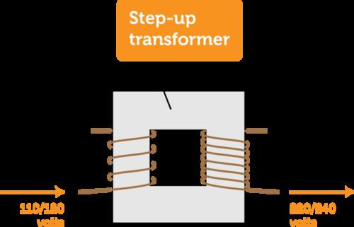 european electrical transformer diagram 44513 mars electrical transformer diagram