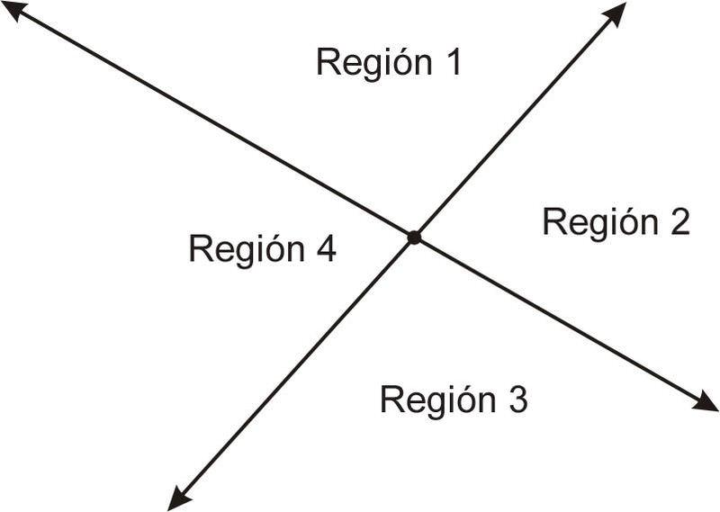 Resolviendo problemas de geometra  CK12 Foundation