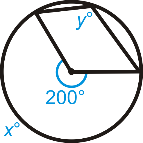 how to solve inscribed angle theorem
