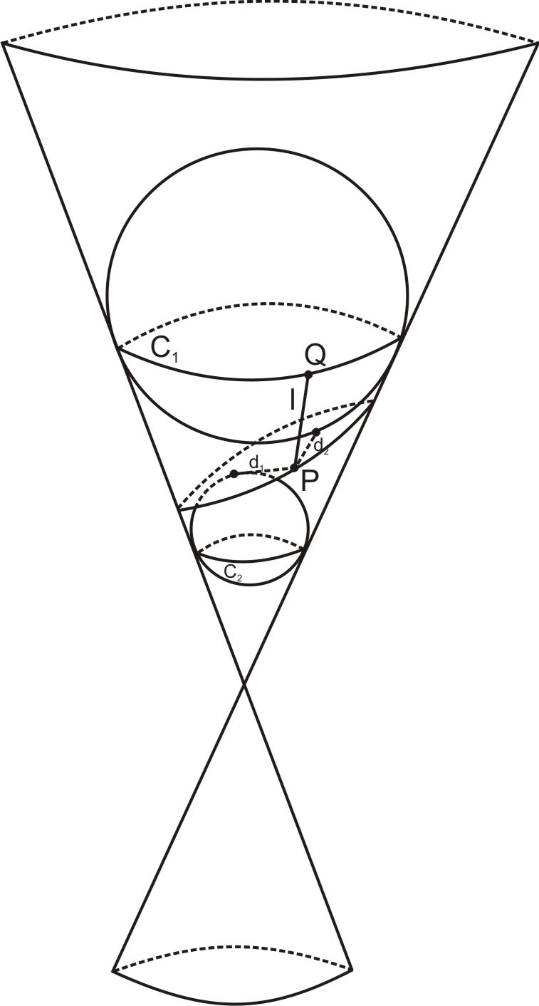 So This Proves The Focal Property Of Ellipses: That The Sum Of The  Distances Between Any Point On The Ellipse And The Two Foci Is Constant