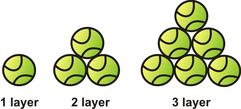 problem solving look for a pattern