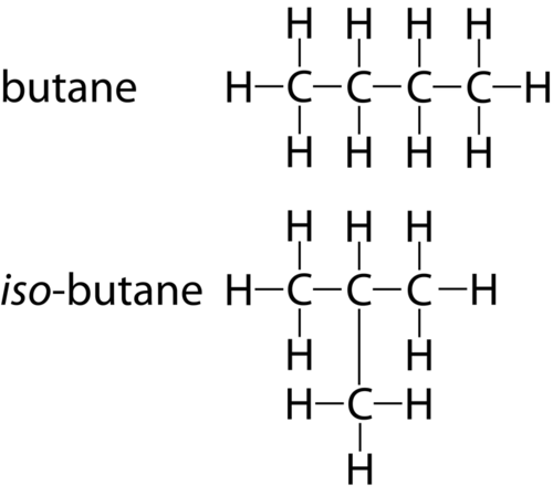 Isomers of butane
