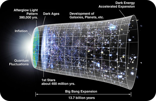 Artistic rendition of the Big Bang