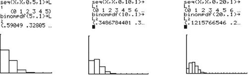 Binomial Distributions and Probability