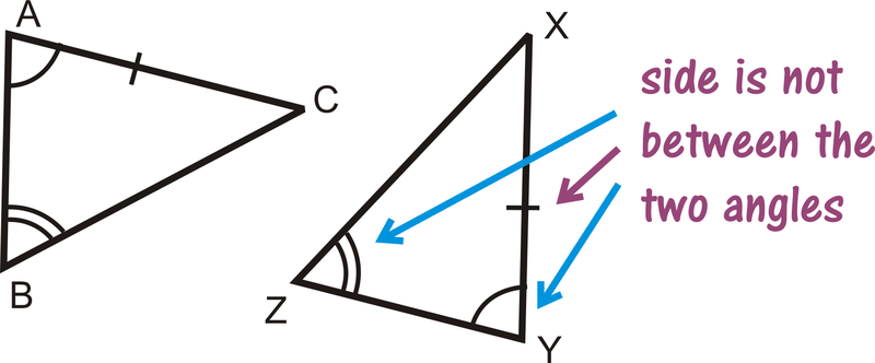 ASA and AAS Triangle Congruence ( Read ) | Geometry | CK-12 Foundation